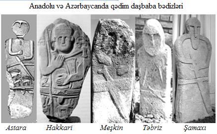 Anadolu ve Azerbaycan'da bulunan taşbabalar